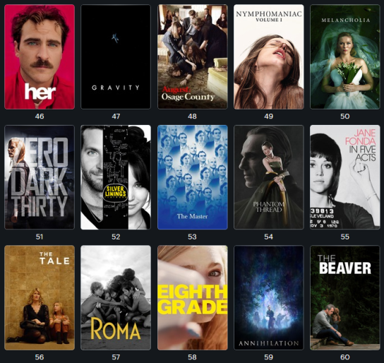 100 Films of the decade 4