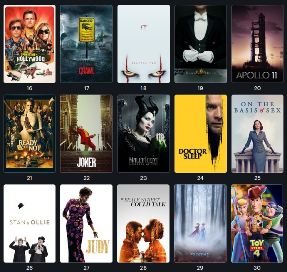 30 best seen in theatres in 2019 2