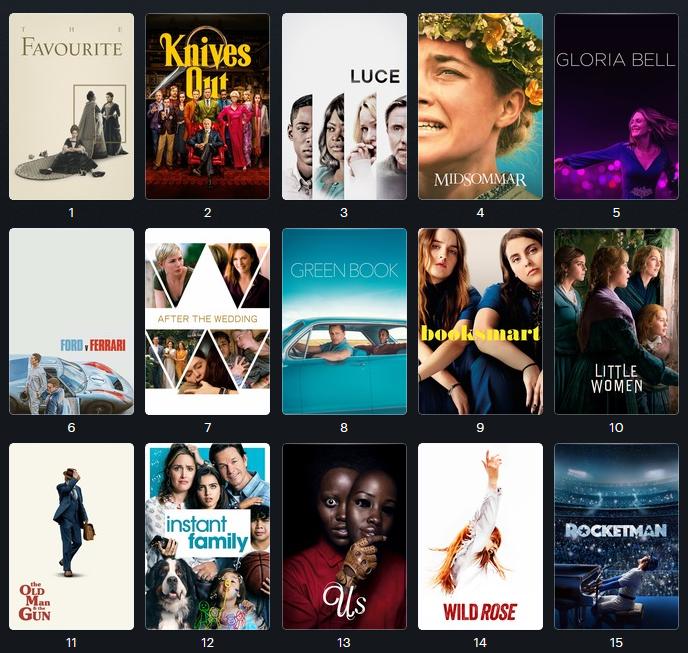 30 best seen in theatres in 2019