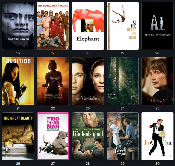 45 Best Films Watched on HBO Go 2