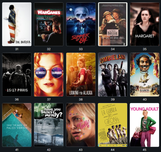 45 Best Films Watched on HBO Go 3