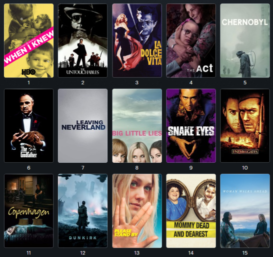 45 Best Films Watched on HBO Go