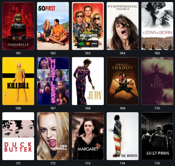 200 Best Films Watched In 2019